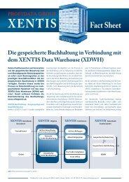 Gespeicherte Buchhaltung / XENTIS Data ... - Profidata Group