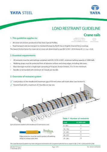 LRG-0027-SP Crane Rails (Issue 1)