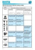 Cabezales Oscilantes ROSTA - Tecnica Industriale S.r.l. - Page 2