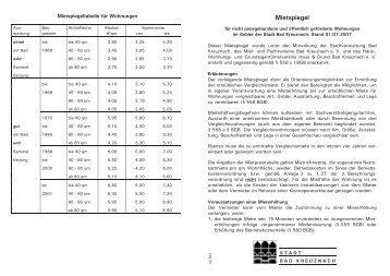 Mietspiegel Bad Kreuznach - Pro Wohnen Hamburg