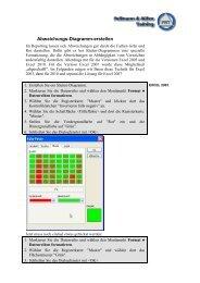 Abweichungs-Diagramm-erstellen - PRT