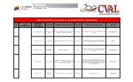 directorio de plantas de la vicepresidencia industrial - CVAL
