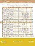 Tomate - preços coletados pelo Cepea - 2009 a 2010 - Page 2