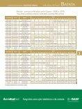 Tomate - preços coletados pelo Cepea - 2009 a 2010 - Page 3