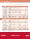 Tomate - preços coletados pelo Cepea - 2009 a 2010 - Page 6