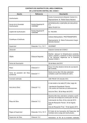 CONTRATO DE CONCESIÓN GASOCENTRO SUR - Invermet