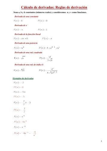Cálculo de derivadas: Reglas de derivación - Amolasmates
