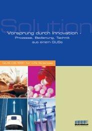 Vorsprung durch Innovation -