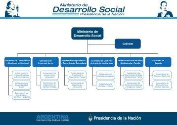 Descargar organigrama completo - Ministerio de Desarrollo Social