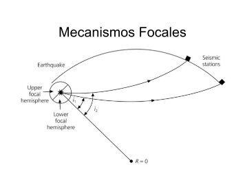 Mendoza3 - Centro de Geociencias ::.. UNAM