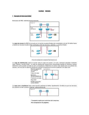 Curso de redes y Router - Educarchile