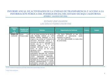Solicitudes Escritas - Transparencia - Poder Judicial del Estado de ...