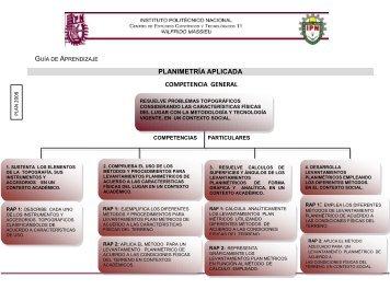 PLANIMETRÍA APLICADA COMPETENCIA GENERAL - CECyT 11