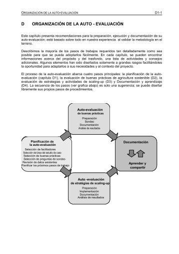 SLE Guía de Auto-Análisis, Parte 5 - Sustainet