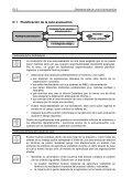 SLE Guía de Auto-Análisis, Parte 5 - Sustainet - Page 2