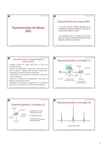 Espectroscopía de Masas (MS) M M+. - Universidad de Navarra