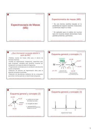 Espectroscopía de Masas (MS) M M+. - Universidad de Navarra