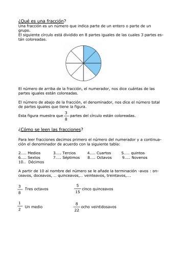 ¿Qué es una fracción? ¿Cómo se leen las fracciones?