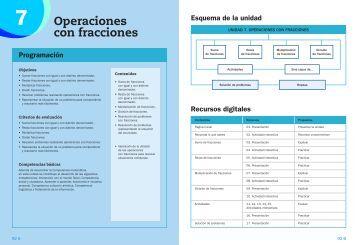7 Operaciones con fracciones - repasodematematicas