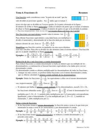 Tema 4. Fracciones (I) Resumen - IES Complutense