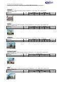 KALININGRAD Hotels im Agebot: - pulexpress - Seite 2