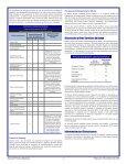 Escuela Primaria Magnolia - Axiomadvisors.net - Page 3