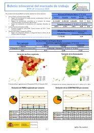 4º Trim 2010 - Servicio Público de Empleo Estatal