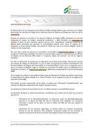 Papeleria INEM - Servicio Público de Empleo Estatal