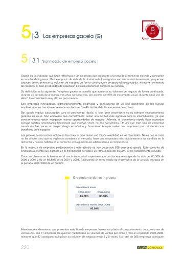 5.3 Las empresas gacela - Ardan