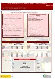 Cadenza Document - Servicio Público de Empleo Estatal