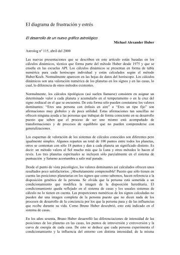 Zodíaco y constelaciones - Escuela Huber