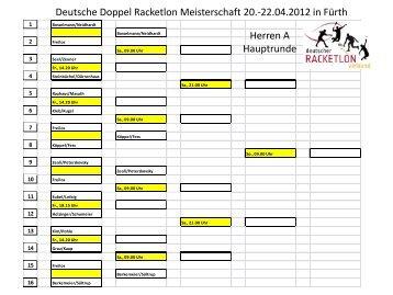 TURNIERPLAN - click here - Deutscher Racketlon Verband