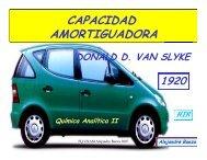 CAPACIDAD AMORTIGUADORA - DePa