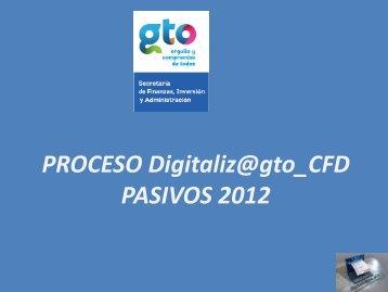 Pasivos 2012 Gasto Corriente CFD
