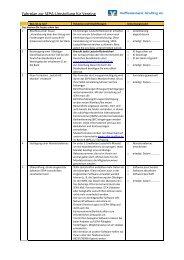 Checkliste für Vereine