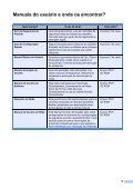 Manual do Usuário MFC_J430W.pdf - Brother - Page 5