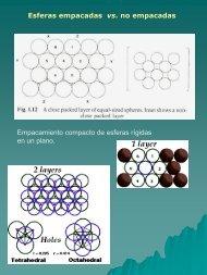 Química del Estado Sólido - DePa