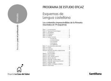 Esquemas de Lengua castellana - recursos para nuestras aulas 2.0