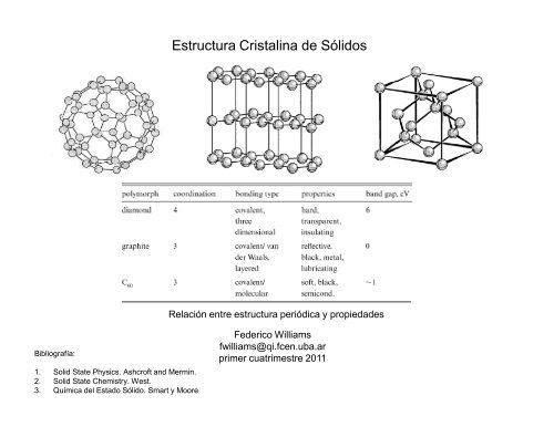 Estructura Cristalina De Sólidos