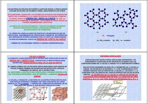 Tema2 Materiales Ceramicos Estructura Cristalina 2008 Ppt