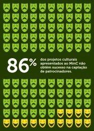 dos projetos culturais apresentados ao MinC ... - Incentivo Coletivo