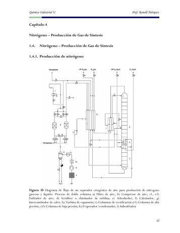 Guia Quimica Industrial II Amoniaco_Acido Nitrico - Web del Profesor