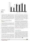Fertilización biológica en trigo - Page 6