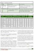 Rendimiento potencial en trigo - Page 7