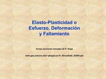 Comportamiento Elasto-plástico - Centro de Geociencias ::.. UNAM