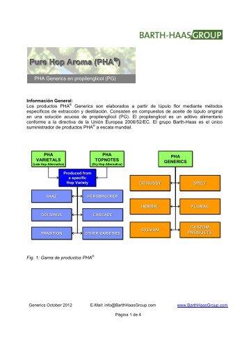 PHA - Barth-Haas Group