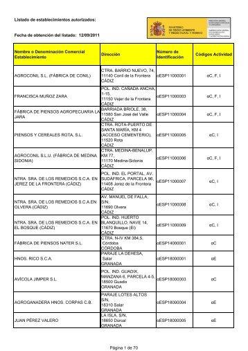 Listado SILUM 12-09-2011 establecimientos ... - Página de inicio