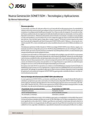 Nueva Generación SONET/SDH – Tecnologías y Aplicaciones
