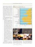 Demanda de bebidas fuera del hogar - Mercasa - Page 3