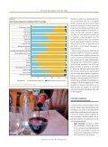 Demanda de bebidas fuera del hogar - Mercasa - Page 4